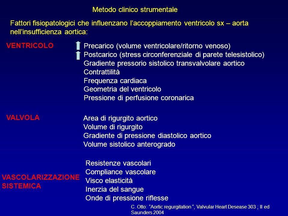 Metodo clinico strumentale Fattori fisiopatologici che influenzano laccoppiamento ventricolo sx – aorta nellinsufficienza aortica: VENTRICOLO Precaric