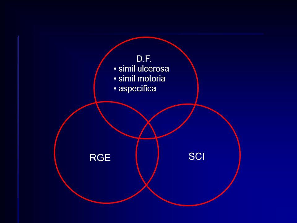 D.F. simil ulcerosa simil motoria aspecifica RGE SCI
