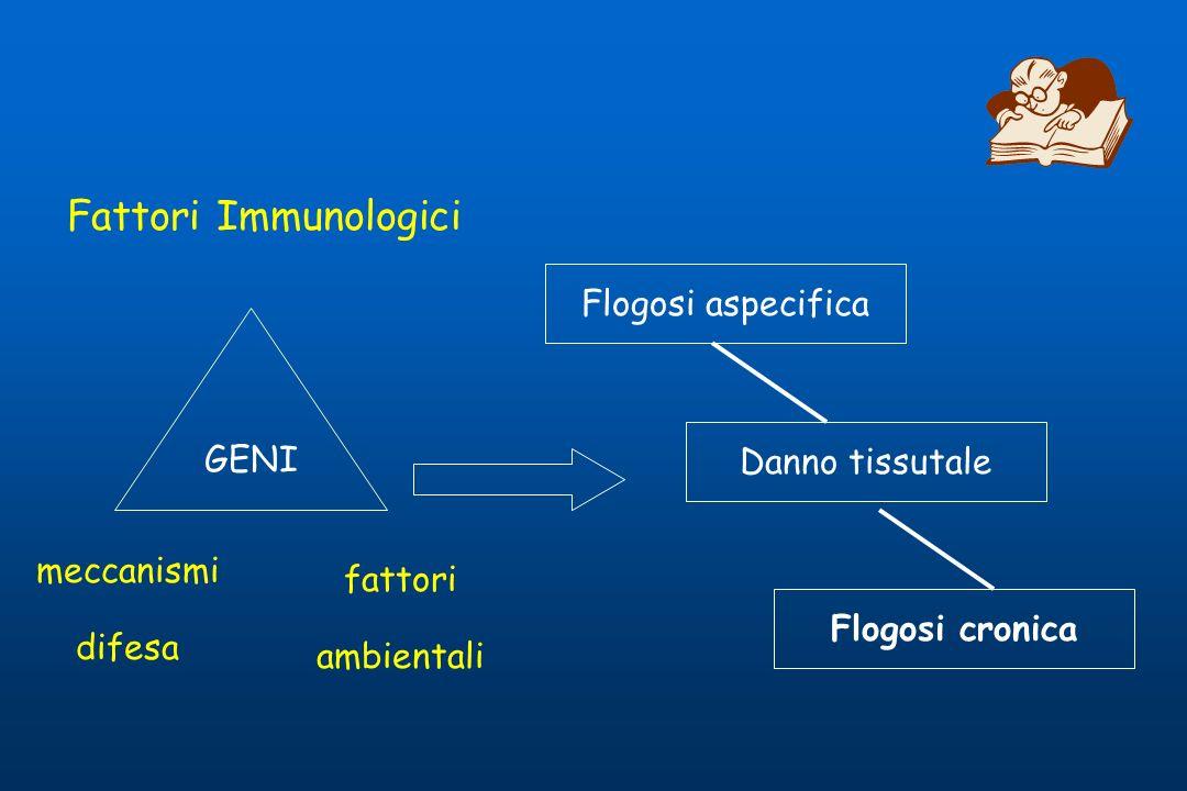 Fattori Immunologici GENI meccanismi difesa fattori ambientali Flogosi aspecifica Danno tissutale Flogosi cronica