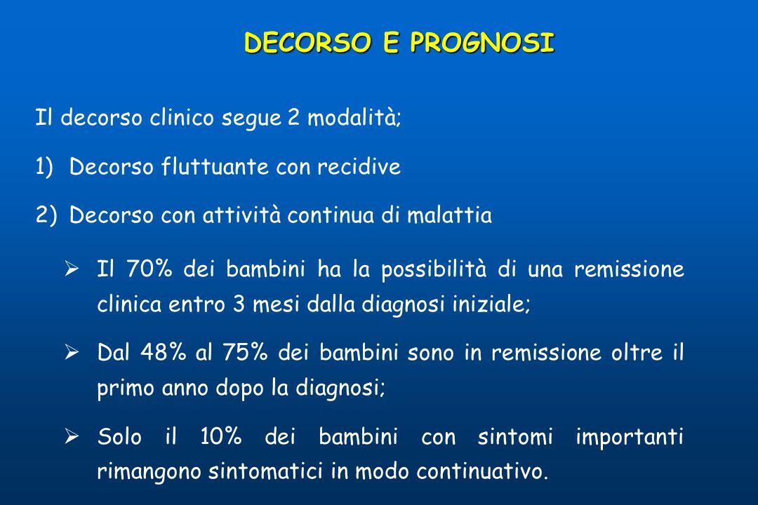 Il decorso clinico segue 2 modalità; 1)Decorso fluttuante con recidive 2)Decorso con attività continua di malattia DECORSO E PROGNOSI Il 70% dei bambi