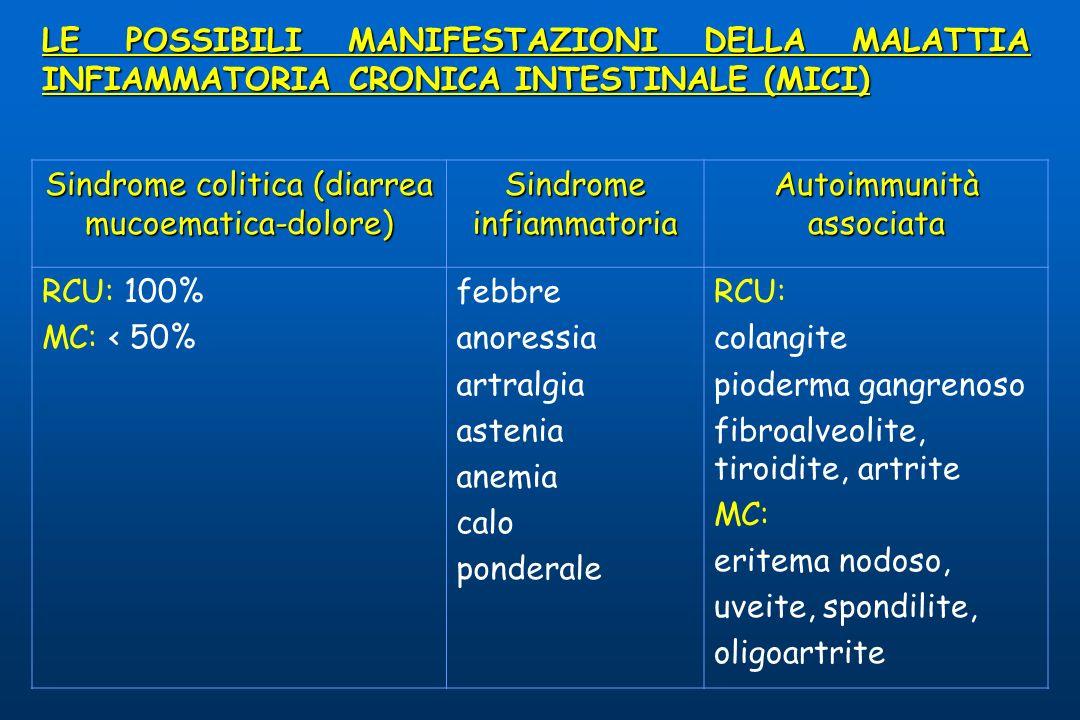 LE POSSIBILI MANIFESTAZIONI DELLA MALATTIA INFIAMMATORIA CRONICA INTESTINALE (MICI) Sindrome colitica (diarrea mucoematica-dolore) Sindrome infiammatoria Autoimmunità associata RCU: 100% MC: < 50% febbre anoressia artralgia astenia anemia calo ponderale RCU: colangite pioderma gangrenoso fibroalveolite, tiroidite, artrite MC: eritema nodoso, uveite, spondilite, oligoartrite