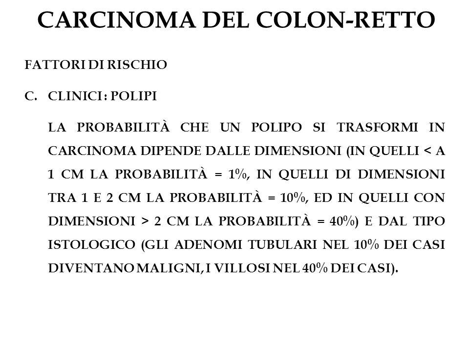 CARCINOMA DEL COLON-RETTO FATTORI DI RISCHIO C.CLINICI : POLIPI LA PROBABILITÀ CHE UN POLIPO SI TRASFORMI IN CARCINOMA DIPENDE DALLE DIMENSIONI (IN QU
