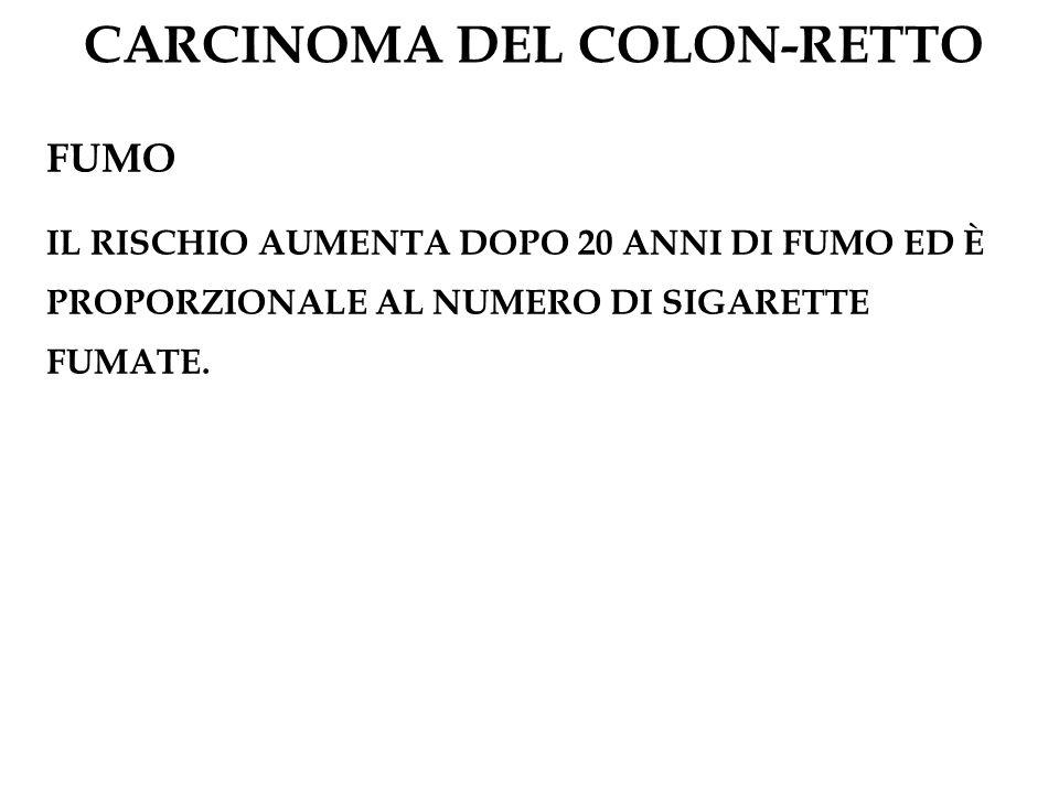 CARCINOMA DEL COLON-RETTO FUMO IL RISCHIO AUMENTA DOPO 20 ANNI DI FUMO ED È PROPORZIONALE AL NUMERO DI SIGARETTE FUMATE.