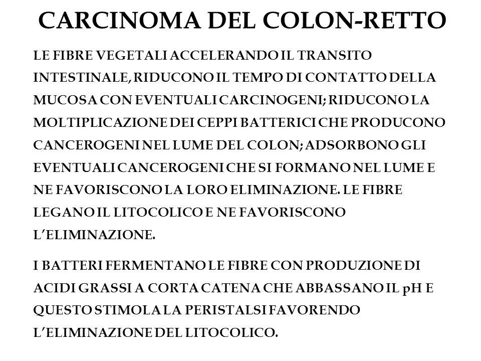 CARCINOMA DEL COLON-RETTO LE FIBRE VEGETALI ACCELERANDO IL TRANSITO INTESTINALE, RIDUCONO IL TEMPO DI CONTATTO DELLA MUCOSA CON EVENTUALI CARCINOGENI;