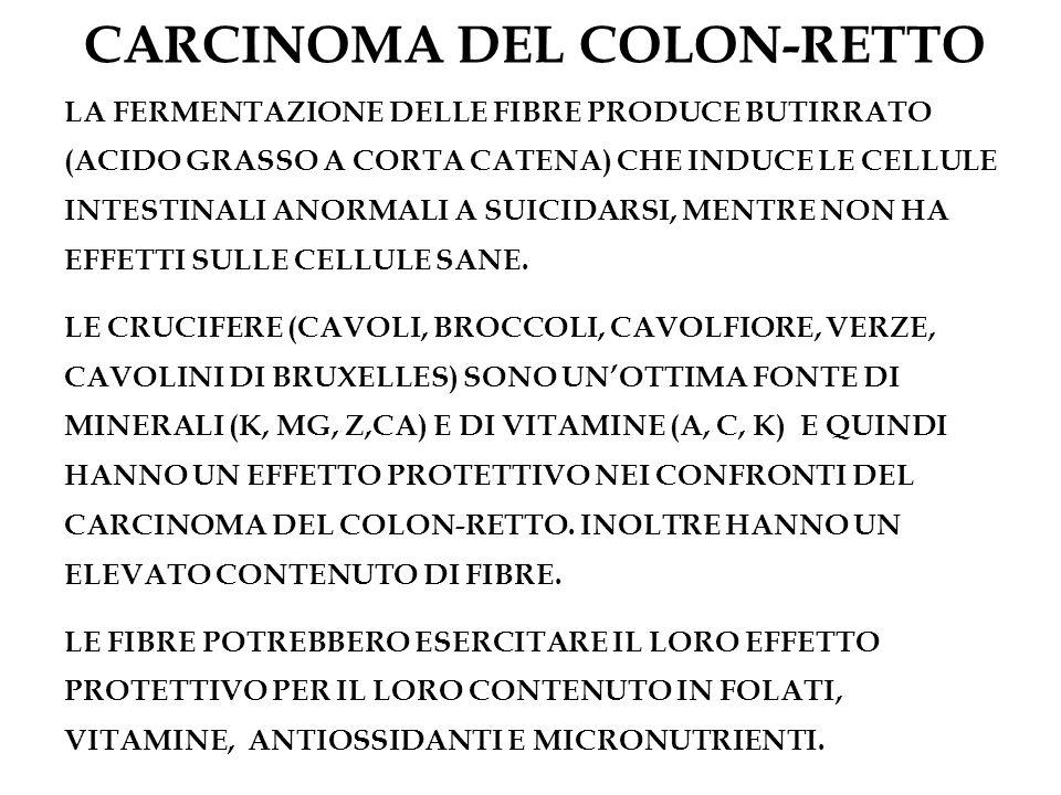 CARCINOMA DEL COLON-RETTO LA FERMENTAZIONE DELLE FIBRE PRODUCE BUTIRRATO (ACIDO GRASSO A CORTA CATENA) CHE INDUCE LE CELLULE INTESTINALI ANORMALI A SU