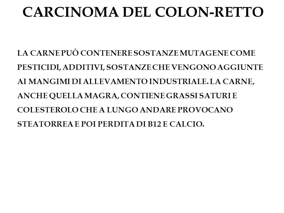 CARCINOMA DEL COLON-RETTO LA CARNE PUÒ CONTENERE SOSTANZE MUTAGENE COME PESTICIDI, ADDITIVI, SOSTANZE CHE VENGONO AGGIUNTE AI MANGIMI DI ALLEVAMENTO I