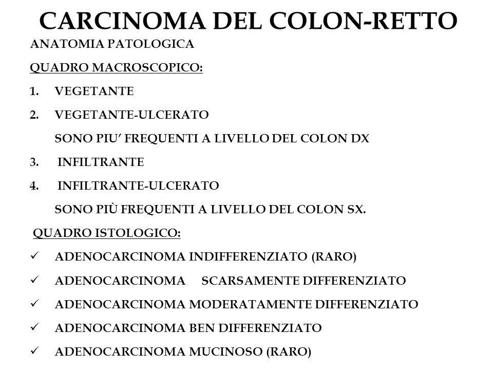 CARCINOMA DEL COLON-RETTO ANATOMIA PATOLOGICA QUADRO MACROSCOPICO: 1.VEGETANTE 2.VEGETANTE-ULCERATO SONO PIU FREQUENTI A LIVELLO DEL COLON DX 3. INFIL