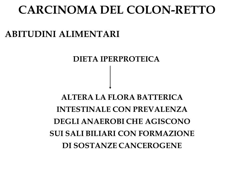 CARCINOMA DEL COLON-RETTO ABITUDINI ALIMENTARI DIETA IPERPROTEICA ALTERA LA FLORA BATTERICA INTESTINALE CON PREVALENZA DEGLI ANAEROBI CHE AGISCONO SUI
