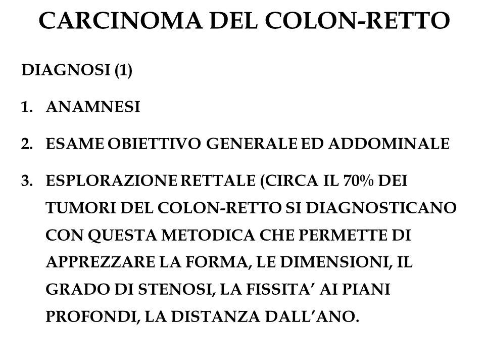 CARCINOMA DEL COLON-RETTO DIAGNOSI (1) 1.ANAMNESI 2.ESAME OBIETTIVO GENERALE ED ADDOMINALE 3.ESPLORAZIONE RETTALE (CIRCA IL 70% DEI TUMORI DEL COLON-R