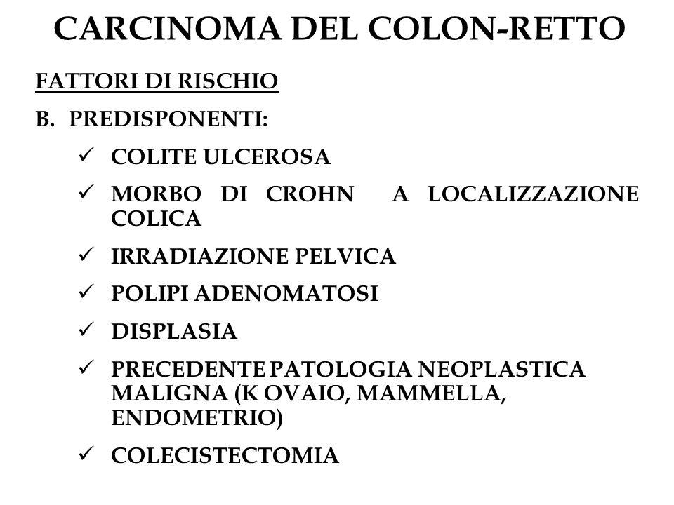 CARCINOMA DEL COLON-RETTO FATTORI DI RISCHIO B.PREDISPONENTI: COLITE ULCEROSA MORBO DI CROHN A LOCALIZZAZIONE COLICA IRRADIAZIONE PELVICA POLIPI ADENO