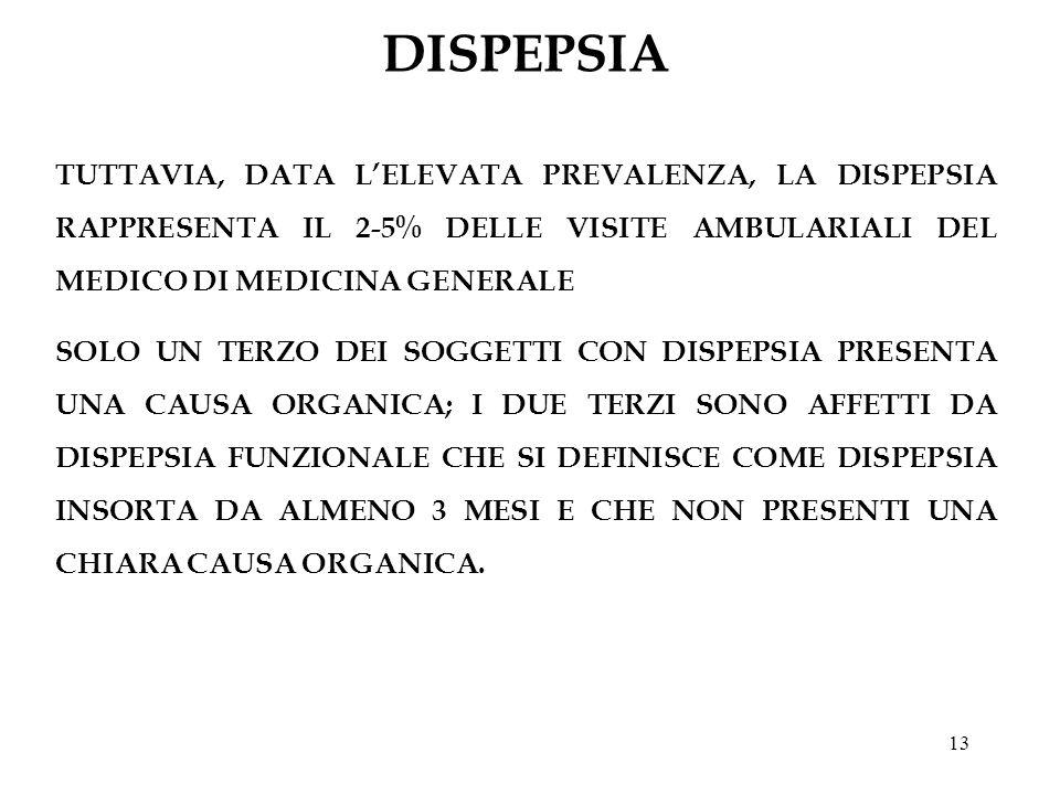 13 DISPEPSIA TUTTAVIA, DATA LELEVATA PREVALENZA, LA DISPEPSIA RAPPRESENTA IL 2-5% DELLE VISITE AMBULARIALI DEL MEDICO DI MEDICINA GENERALE SOLO UN TER