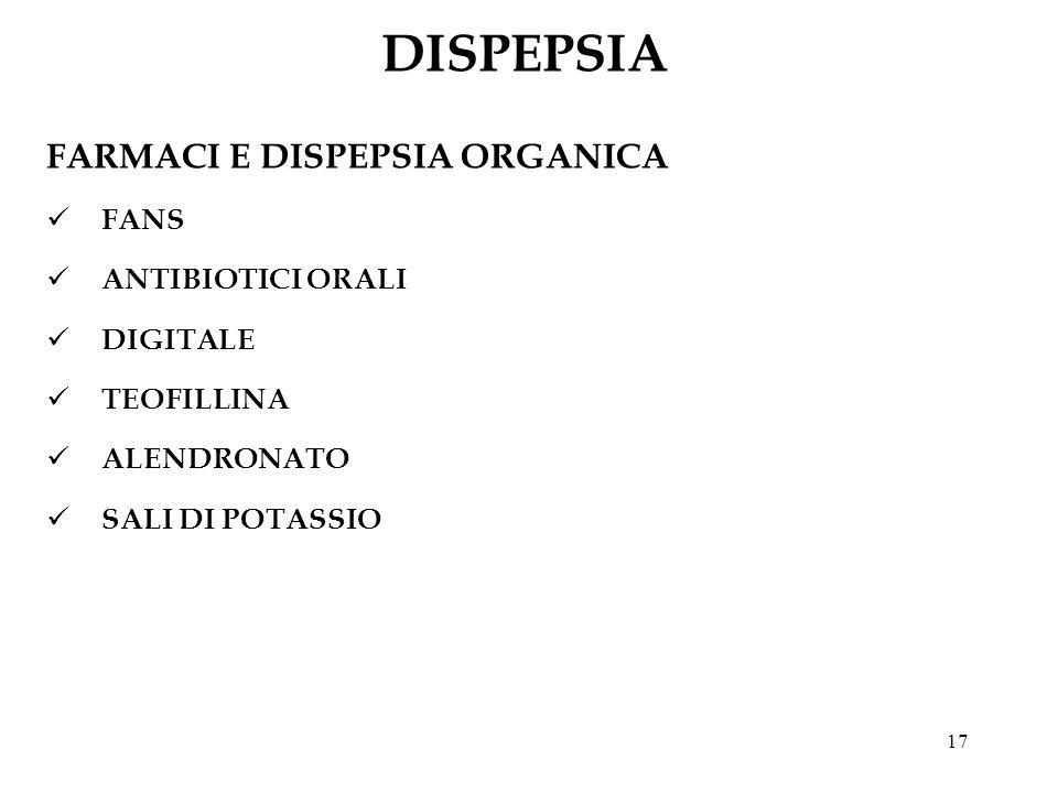 17 DISPEPSIA FARMACI E DISPEPSIA ORGANICA FANS ANTIBIOTICI ORALI DIGITALE TEOFILLINA ALENDRONATO SALI DI POTASSIO