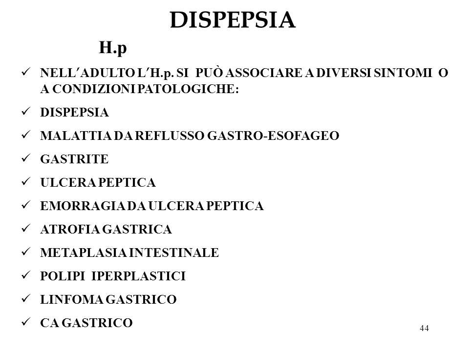 44 DISPEPSIA H.p NELL ADULTO L H.p. SI PUÒ ASSOCIARE A DIVERSI SINTOMI O A CONDIZIONI PATOLOGICHE: DISPEPSIA MALATTIA DA REFLUSSO GASTRO-ESOFAGEO GAST