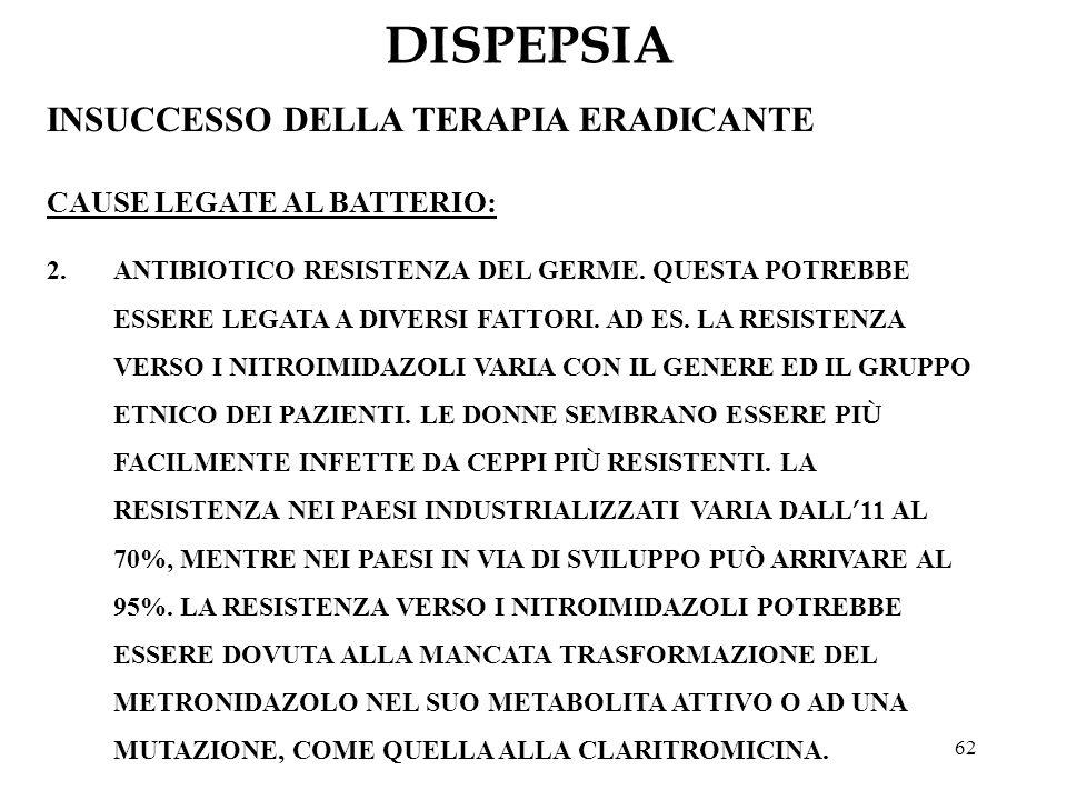 62 DISPEPSIA INSUCCESSO DELLA TERAPIA ERADICANTE CAUSE LEGATE AL BATTERIO: 2.ANTIBIOTICO RESISTENZA DEL GERME. QUESTA POTREBBE ESSERE LEGATA A DIVERSI