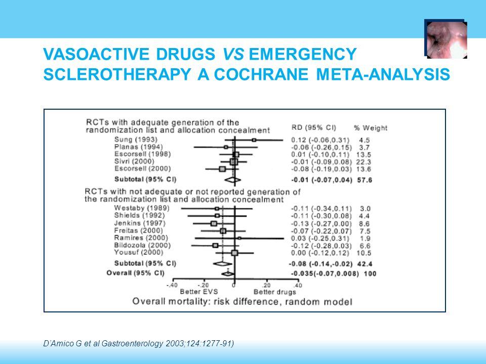 DAmico G et al Gastroenterology 2003;124:1277-91) VASOACTIVE DRUGS VS EMERGENCY SCLEROTHERAPY A COCHRANE META-ANALYSIS