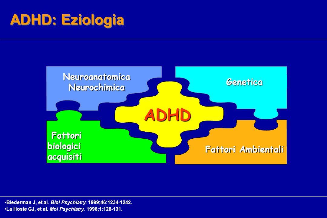 ADHD: Eziologia ADHD NeuroanatomicaNeurochimica Fattori biologici acquisiti Fattori biologici acquisiti Genetica Fattori Ambientali Biederman J, et al