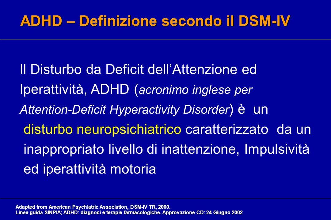Secondo i criteri del DSM-IV la diagnosi di ADHD richiede la presenza di: 6 o più sintomi della sfera delliperattività/impulsività (sottotipo prevalentemente iperattivo/impulsivo) oppure 6 o più sintomi della sfera dellinattenzione (sottotipo prevalentemente inattentivo) oppure 6 o più sintomi di disattenzione e 6 o più sintomi di iperattività/impulsività (sottotipo combinato) CRITERI DIAGNOSTICI Adapted from American Psychiatric Association, DSM-IV TR, 2000.