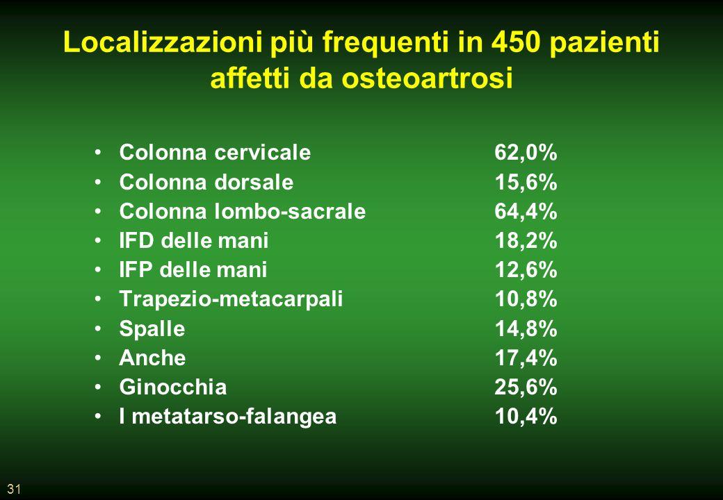 31 Localizzazioni più frequenti in 450 pazienti affetti da osteoartrosi Colonna cervicale62,0% Colonna dorsale15,6% Colonna lombo-sacrale64,4% IFD delle mani18,2% IFP delle mani12,6% Trapezio-metacarpali10,8% Spalle14,8% Anche17,4% Ginocchia25,6% I metatarso-falangea10,4%