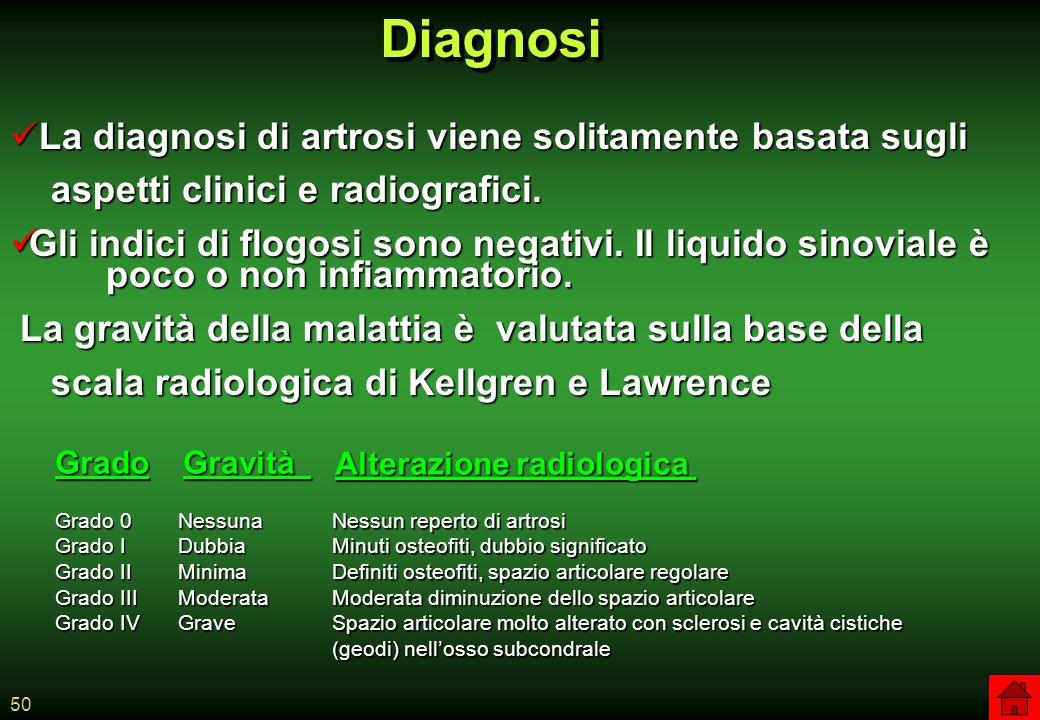 50DiagnosiDiagnosi La diagnosi di artrosi viene solitamente basata sugli La diagnosi di artrosi viene solitamente basata sugli aspetti clinici e radiografici.