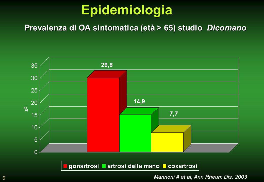6 Prevalenza di OA sintomatica (età > 65) studio Dicomano Mannoni A et al, Ann Rheum Dis, 2003Epidemiologia