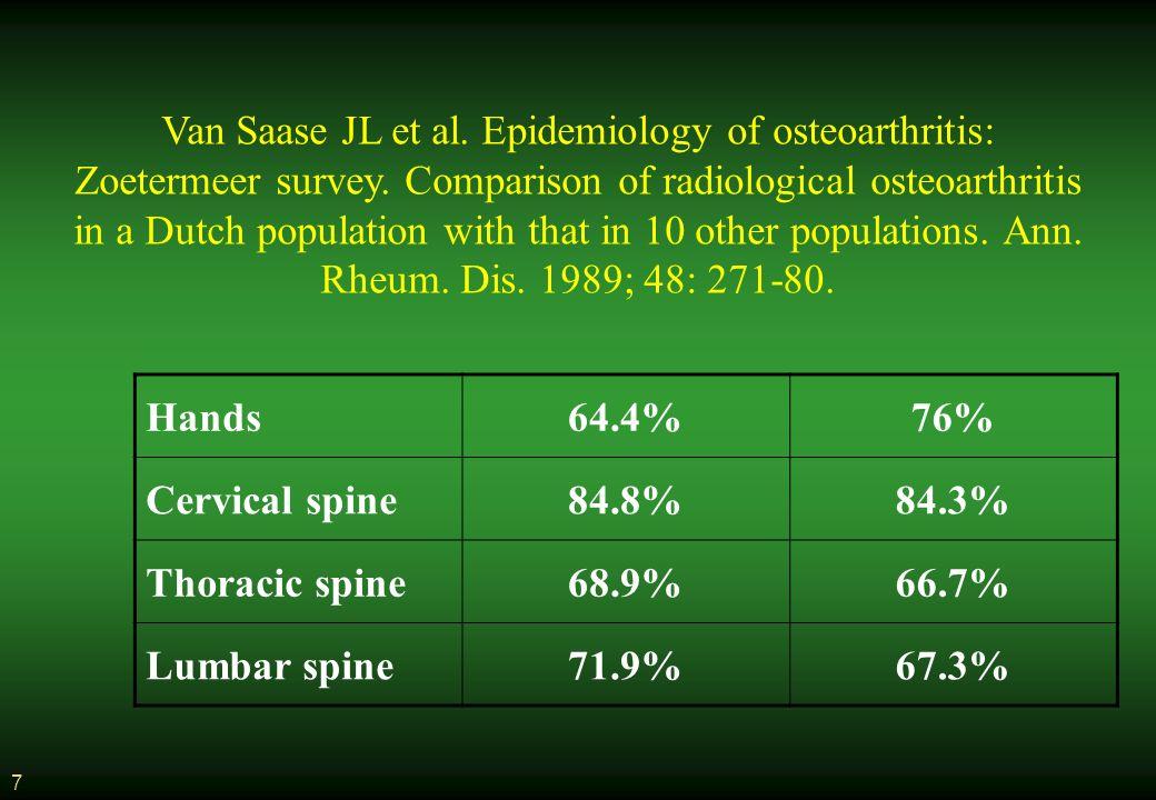 7 Van Saase JL et al.Epidemiology of osteoarthritis: Zoetermeer survey.
