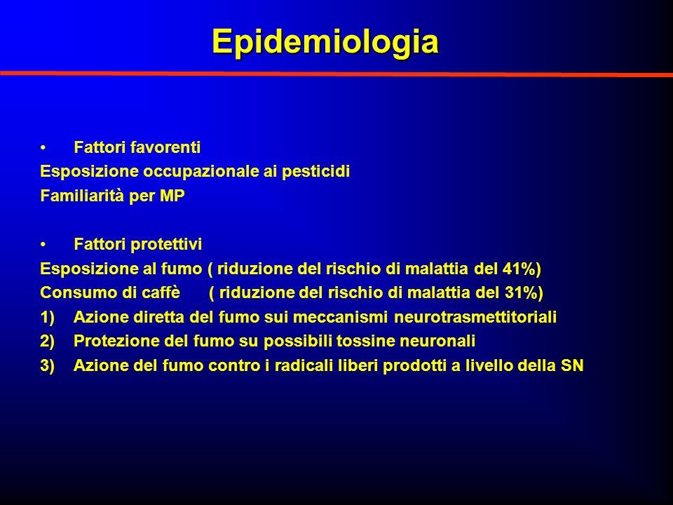 Epidemiologia Fattori favorenti Esposizione occupazionale ai pesticidi Familiarità per MP Fattori protettivi Esposizione al fumo ( riduzione del risch