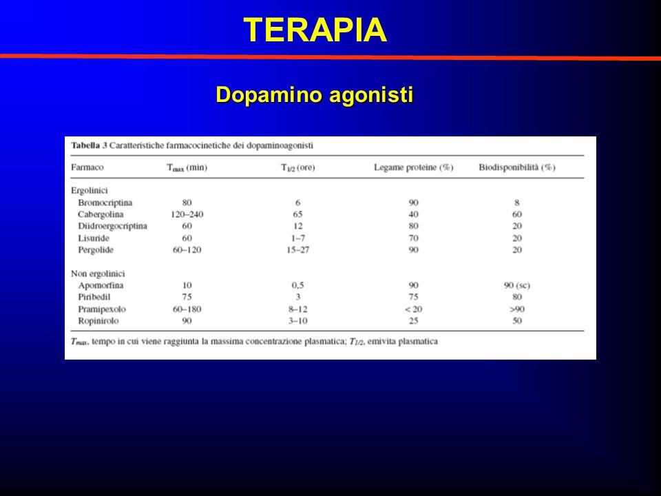 TERAPIA Dopamino agonisti