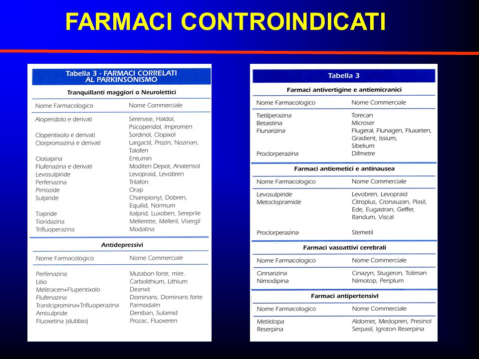 FARMACI CONTROINDICATI