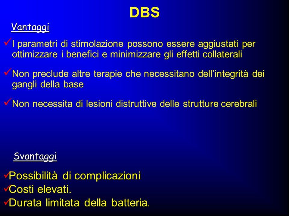 DBS I parametri di stimolazione possono essere aggiustati per ottimizzare i benefici e minimizzare gli effetti collaterali Non preclude altre terapie