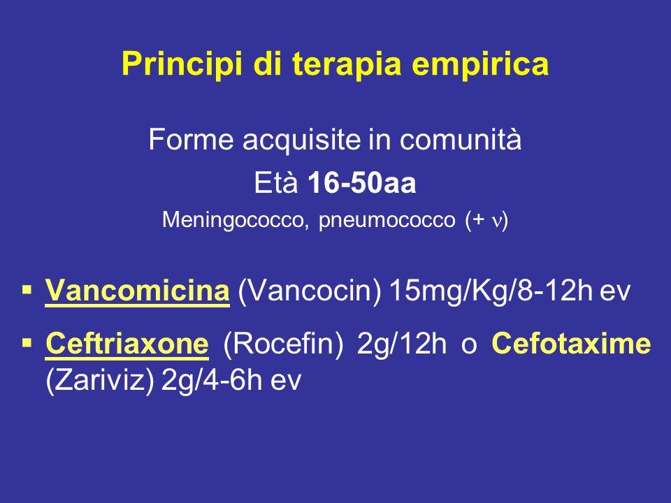 Principi di terapia empirica Forme acquisite in comunità Età >50aa Pneumococco, meningococco, listeria m., gram negativi (+ ) Vancomicina (Vancocin) 15mg/Kg/8-12h ev Ceftriaxone (Rocefin) 2g/12h o Cefotaxime (Zariviz) 2g/4-6h ev Ampicillina (Amplital) 2g/4h ev