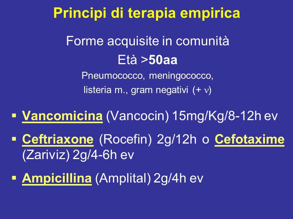 Principi di terapia specifica Pneumococco Prima scelta Seconda scelta CFS 3 a generazione Cefepime (Cepim) 2g/8h (Ceftriaxone/Cefotaxime) Meropenem (Merrem) 2g/8h Se MIC CFS 1.0mg/LGatifloxacina* (Tequin) 400mg o Vancomicina + CFS 3 a Moxifloxacina* (Avalox) 400mg/24h Se MIC CFS 3 a 2.0mg/L Aggiungere Rifampicina (Rifadin) 600mg/12-24h *Disponibile solo formulazione per os.