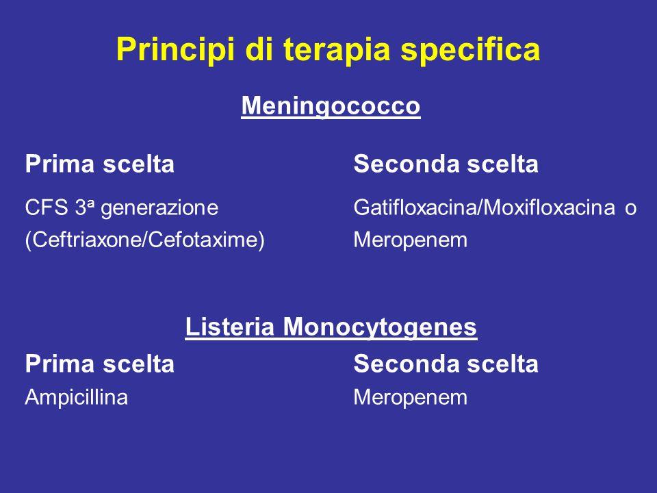 Principi di terapia specifica Streptococco gruppo B Prima scelta Seconda scelta Ampicillina CFS 3 a generazione (Ceftriaxone/Cefotaxime) Enterobacteriacee Prima scelta Seconda scelta CFS 3 a generazione Ciprofloxacina ° o (Ceftriaxone/Cefotaxime) Ampicillina o Meropenem o Aztreonam* °(Ciproxin) 400mg/8h *(Primbactam) 2g/6h