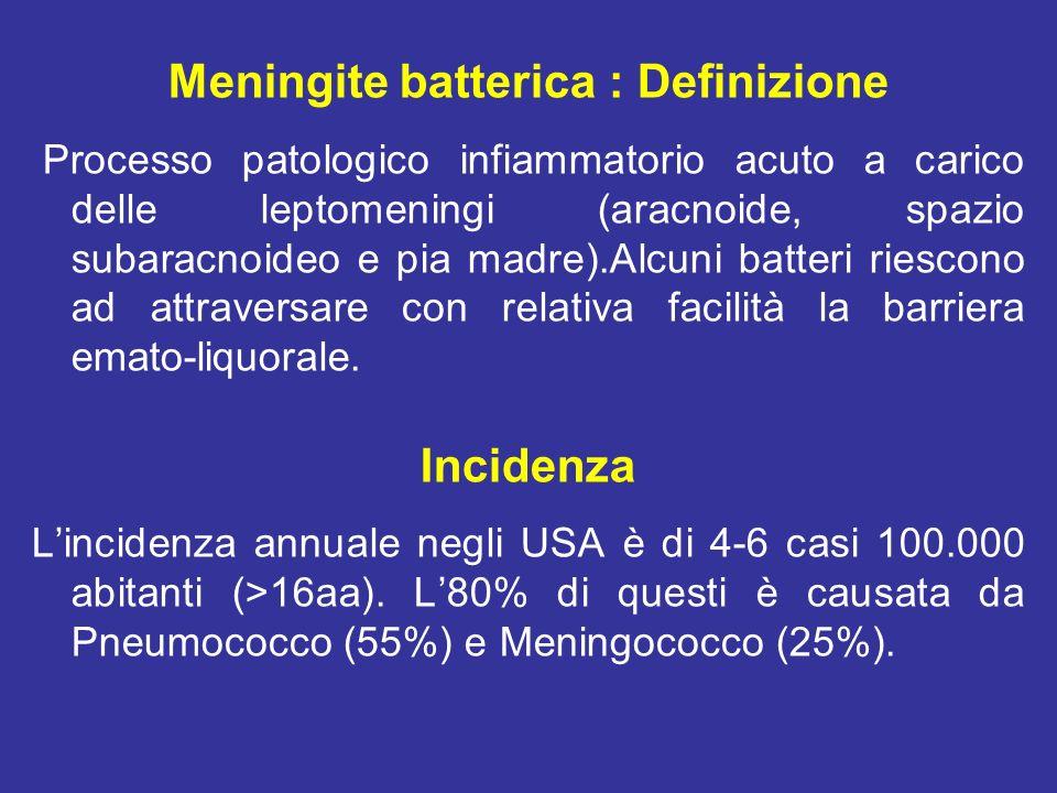 Meningite batterica : Definizione Processo patologico infiammatorio acuto a carico delle leptomeningi (aracnoide, spazio subaracnoideo e pia madre).Al