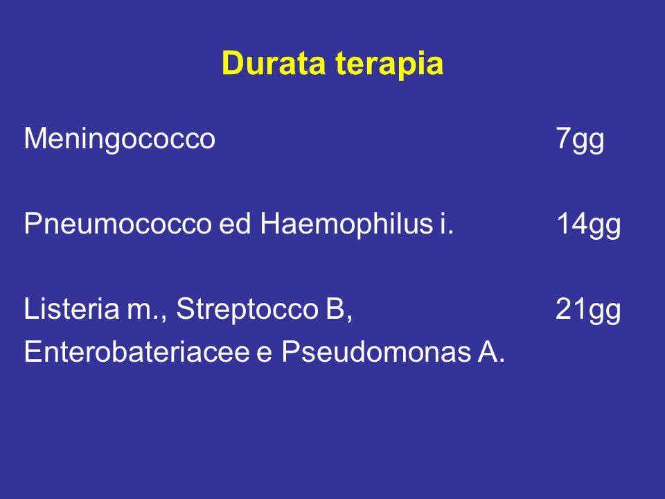 Terapia cortisonica Indicazioni Azione antiflogistica (riduce il rilascio di citokine, la sintesi di TNF- e IL-1, lattività citossica macrofagica).