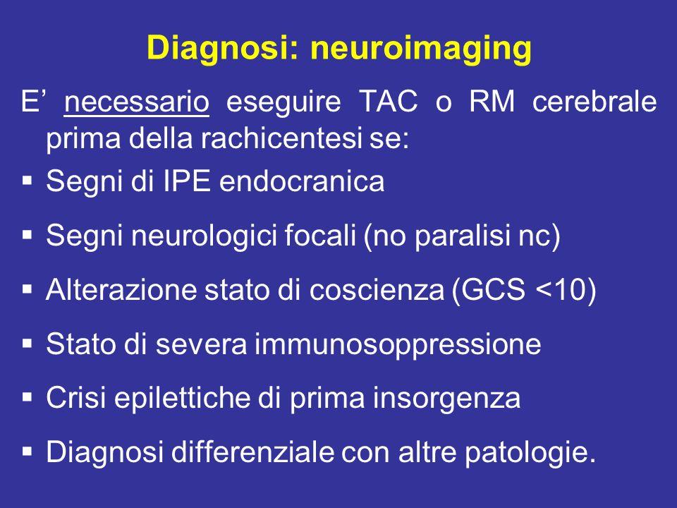 Complicanze Epilessia (flogosi corticale) Idrocefalo (ostruzione deflusso liquor) Erniazione transtentoriale (edema o idrocefalo) Infarto (a/v) (arterite settica/obliterante) Sepsi Meningococcica