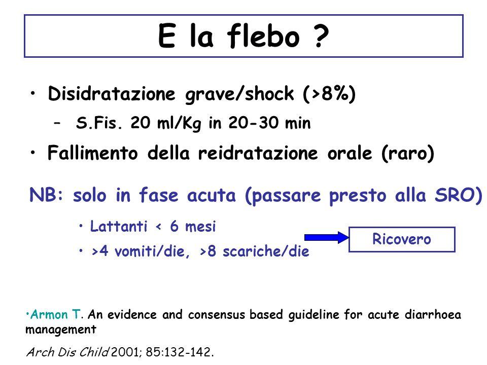 Non migliorano il corso delle diarree batteriche Prolungano lo stato di portatore nelle diarree da Salmonelle non tifoidee Aumentano il rischio di Sdr Uremico-emolitica (17x) trattando infezioni E.Coli O157:H7 (Craig.