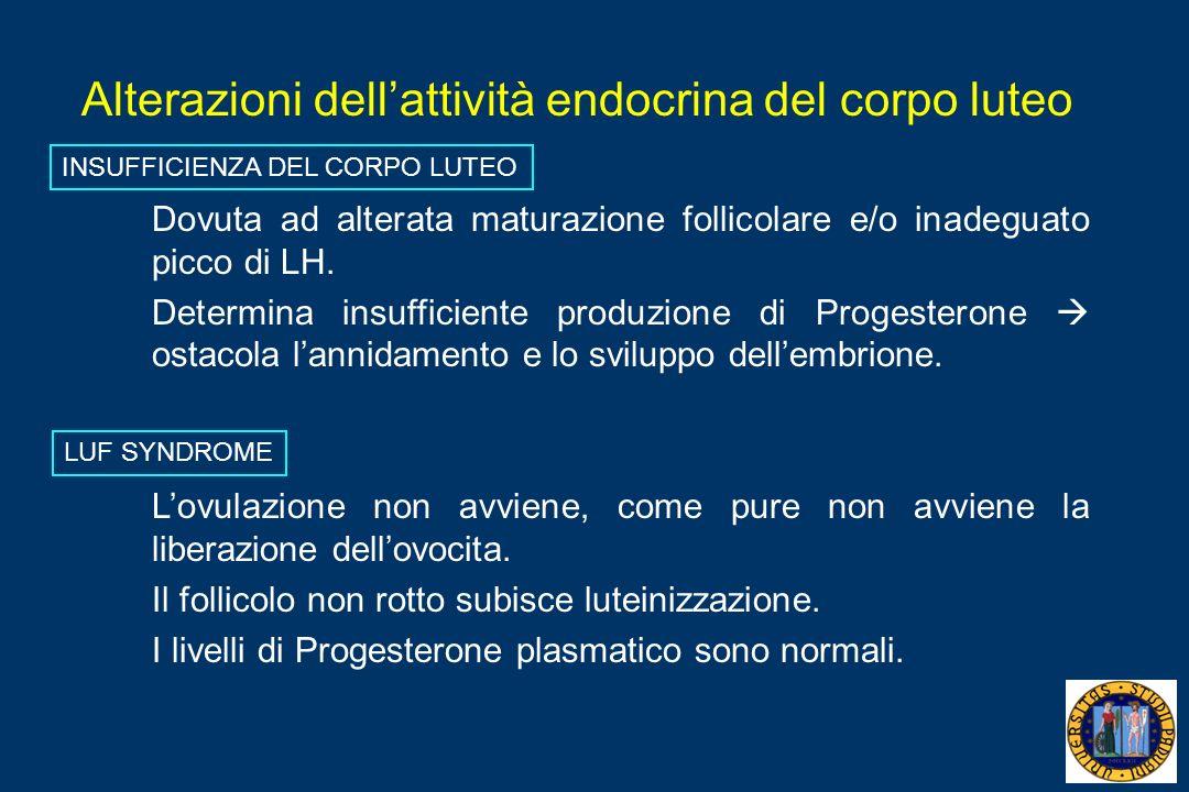 Alterazioni dellattività endocrina del corpo luteo Dovuta ad alterata maturazione follicolare e/o inadeguato picco di LH. Determina insufficiente prod