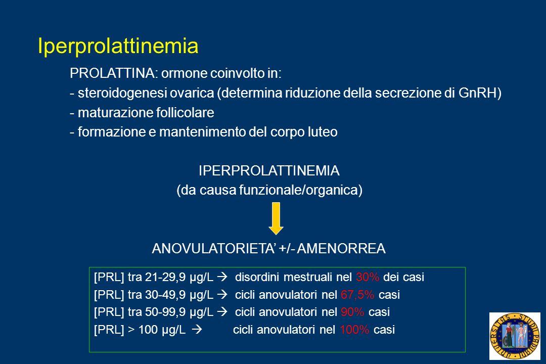 Iperprolattinemia PROLATTINA: ormone coinvolto in: - steroidogenesi ovarica (determina riduzione della secrezione di GnRH) - maturazione follicolare - formazione e mantenimento del corpo luteo IPERPROLATTINEMIA (da causa funzionale/organica) ANOVULATORIETA +/- AMENORREA [PRL] tra 21-29,9 µg/L disordini mestruali nel 30% dei casi [PRL] tra 30-49,9 µg/L cicli anovulatori nel 67,5% casi [PRL] tra 50-99,9 µg/L cicli anovulatori nel 90% casi [PRL] > 100 µg/L cicli anovulatori nel 100% casi