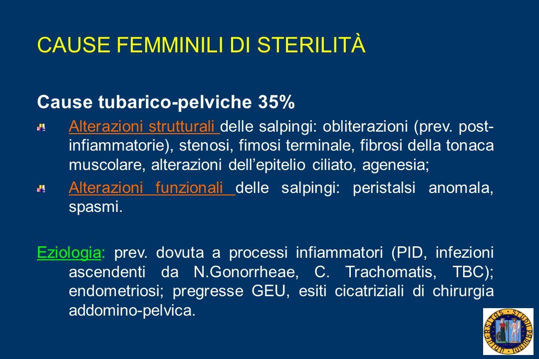 CAUSE FEMMINILI DI STERILITÀ Cause tubarico-pelviche 35% Alterazioni strutturali delle salpingi: obliterazioni (prev. post- infiammatorie), stenosi, f