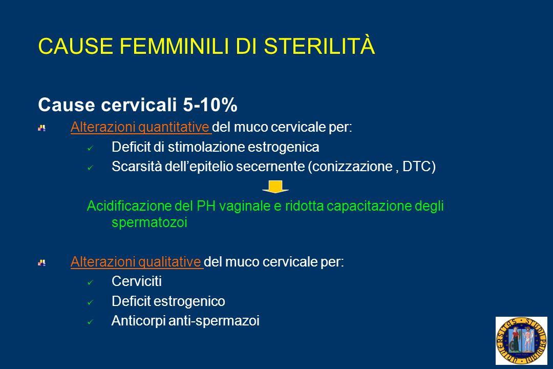 CAUSE FEMMINILI DI STERILITÀ Cause cervicali 5-10% Alterazioni quantitative del muco cervicale per: Deficit di stimolazione estrogenica Scarsità dellepitelio secernente (conizzazione, DTC) Acidificazione del PH vaginale e ridotta capacitazione degli spermatozoi Alterazioni qualitative del muco cervicale per: Cerviciti Deficit estrogenico Anticorpi anti-spermazoi