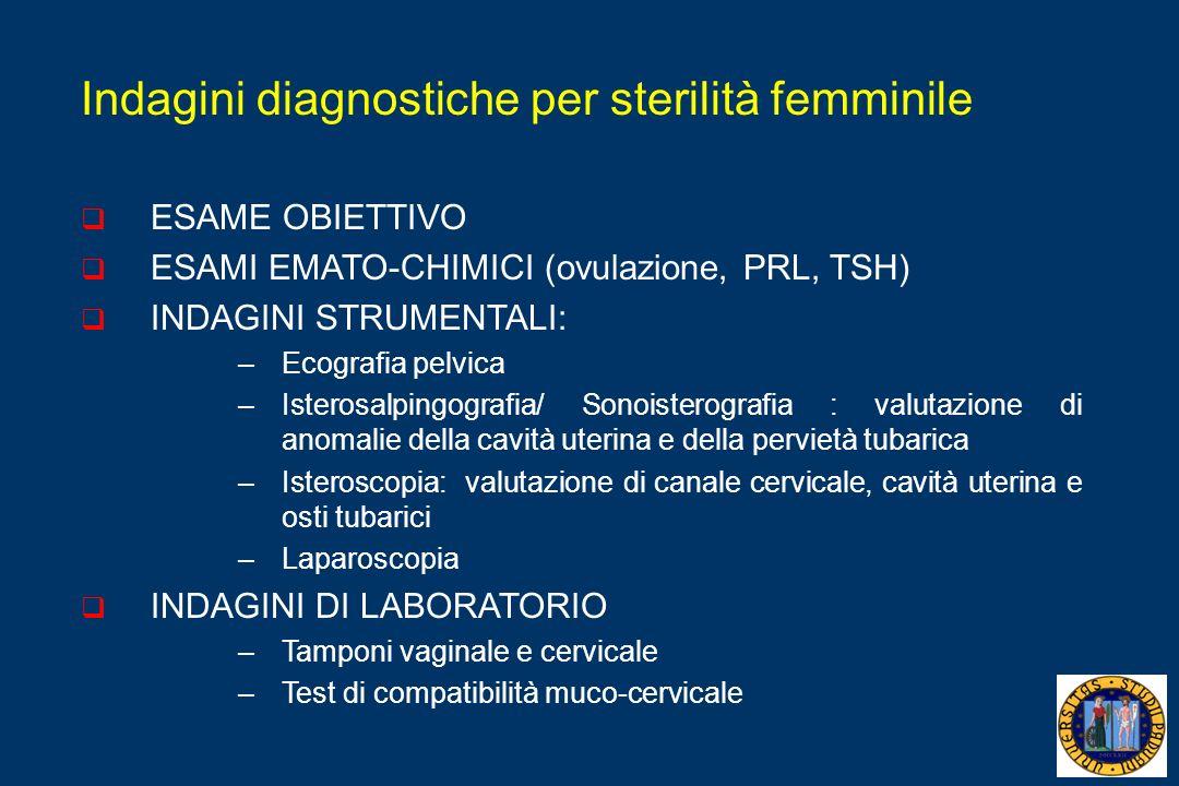 Indagini diagnostiche per sterilità femminile ESAME OBIETTIVO ESAMI EMATO-CHIMICI (ovulazione, PRL, TSH) INDAGINI STRUMENTALI: –Ecografia pelvica –Isterosalpingografia/ Sonoisterografia : valutazione di anomalie della cavità uterina e della pervietà tubarica –Isteroscopia: valutazione di canale cervicale, cavità uterina e osti tubarici –Laparoscopia INDAGINI DI LABORATORIO –Tamponi vaginale e cervicale –Test di compatibilità muco-cervicale
