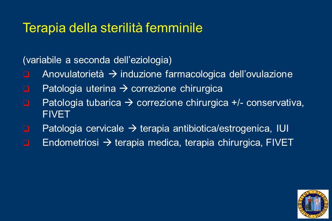 Terapia della sterilità femminile (variabile a seconda delleziologia) Anovulatorietà induzione farmacologica dellovulazione Patologia uterina correzio