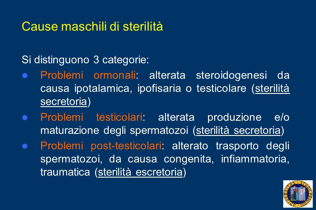 Cause maschili di sterilità Si distinguono 3 categorie: Problemi ormonali: alterata steroidogenesi da causa ipotalamica, ipofisaria o testicolare (sterilità secretoria) Problemi testicolari: alterata produzione e/o maturazione degli spermatozoi (sterilità secretoria) Problemi post-testicolari: alterato trasporto degli spermatozoi, da causa congenita, infiammatoria, traumatica (sterilità escretoria)