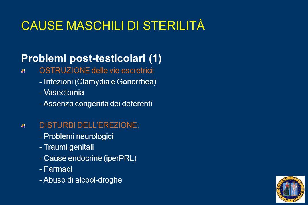 CAUSE MASCHILI DI STERILITÀ Problemi post-testicolari (1) OSTRUZIONE delle vie escretrici: - Infezioni (Clamydia e Gonorrhea) - Vasectomia - Assenza congenita dei deferenti DISTURBI DELLEREZIONE: - Problemi neurologici - Traumi genitali - Cause endocrine (iperPRL) - Farmaci - Abuso di alcool-droghe