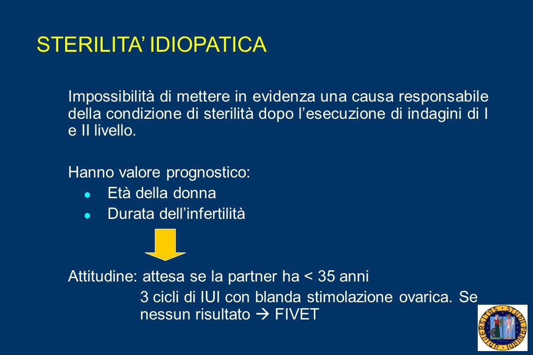 STERILITA IDIOPATICA Impossibilità di mettere in evidenza una causa responsabile della condizione di sterilità dopo lesecuzione di indagini di I e II livello.