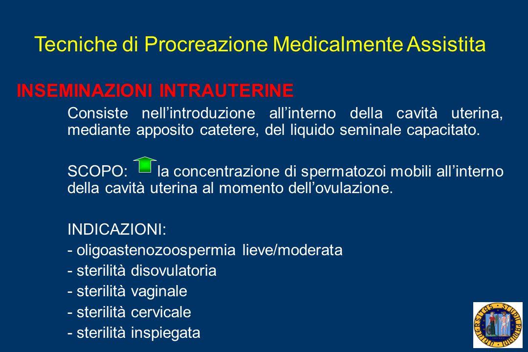 Tecniche di Procreazione Medicalmente Assistita INSEMINAZIONI INTRAUTERINE Consiste nellintroduzione allinterno della cavità uterina, mediante apposit