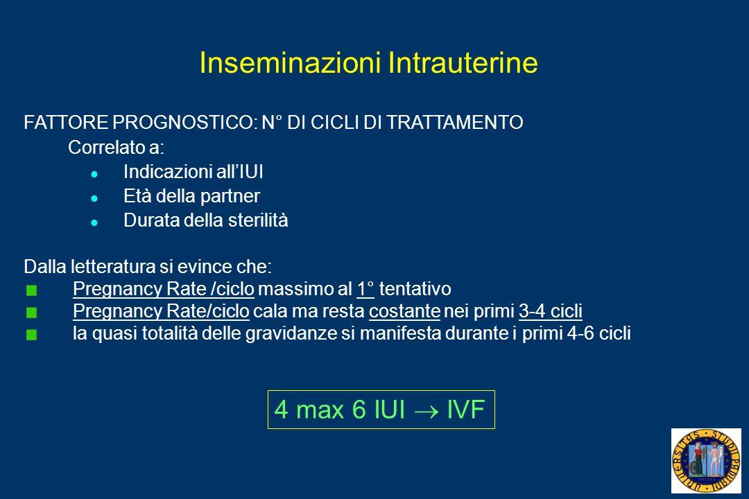 Inseminazioni Intrauterine FATTORE PROGNOSTICO: N° DI CICLI DI TRATTAMENTO Correlato a: Indicazioni allIUI Età della partner Durata della sterilità Da
