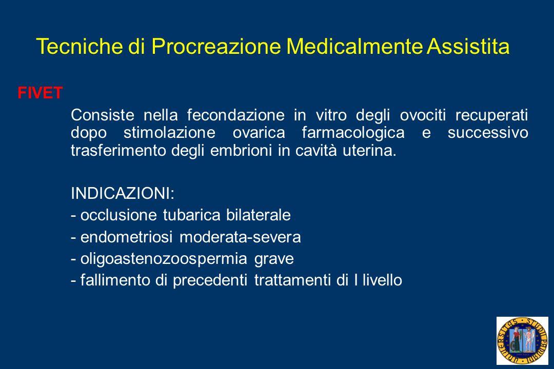Tecniche di Procreazione Medicalmente Assistita FIVET Consiste nella fecondazione in vitro degli ovociti recuperati dopo stimolazione ovarica farmacol