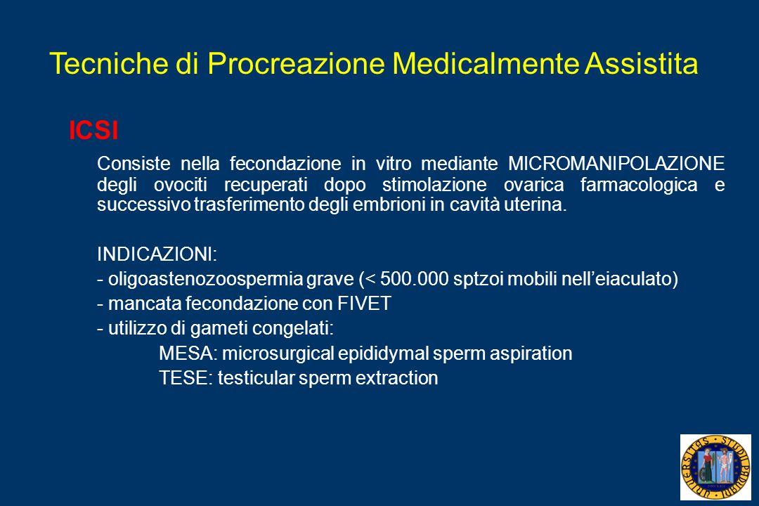 Tecniche di Procreazione Medicalmente Assistita ICSI Consiste nella fecondazione in vitro mediante MICROMANIPOLAZIONE degli ovociti recuperati dopo stimolazione ovarica farmacologica e successivo trasferimento degli embrioni in cavità uterina.