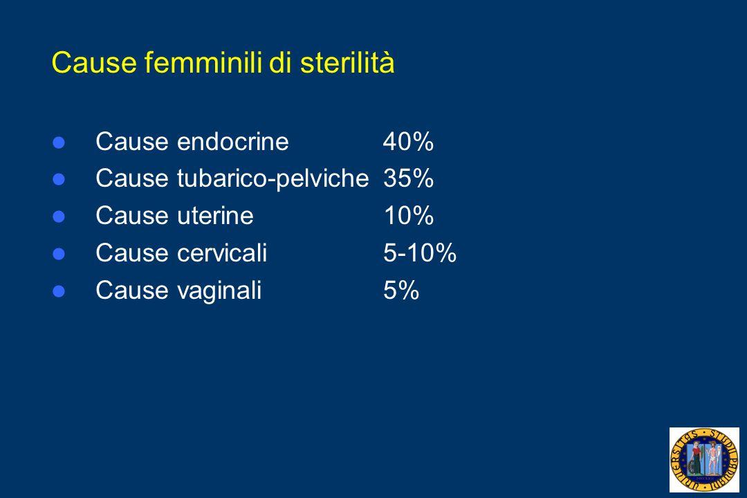Cause femminili di sterilità Cause endocrine 40% Cause tubarico-pelviche 35% Cause uterine 10% Cause cervicali 5-10% Cause vaginali 5%